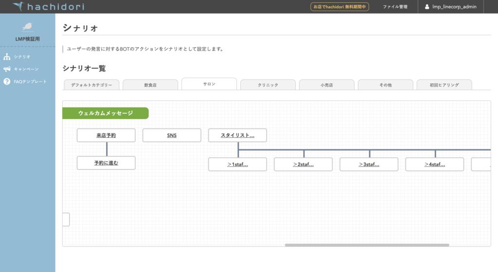 チャットボット開発ツールhachidori管理画面